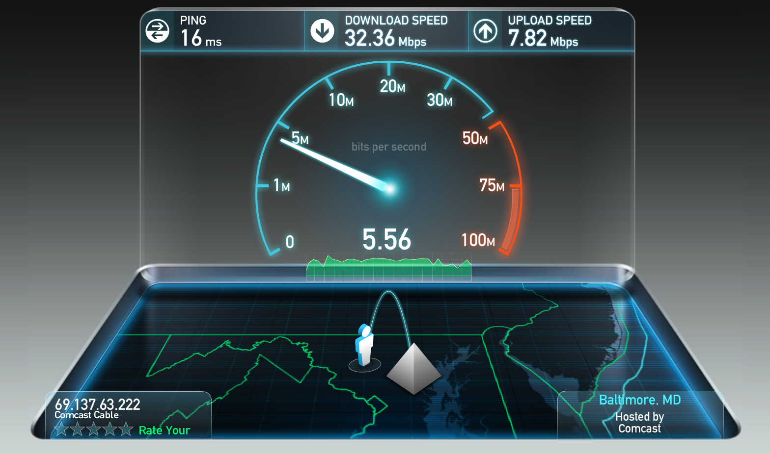 example speed test from Ookla