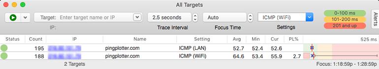 A screenshot of PingPlotter's trace summary