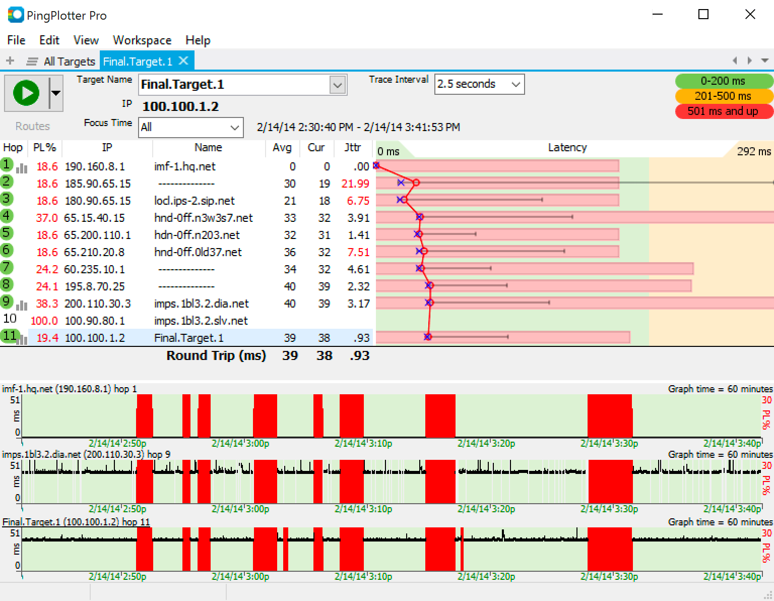 Example of local network problem in PingPlotter