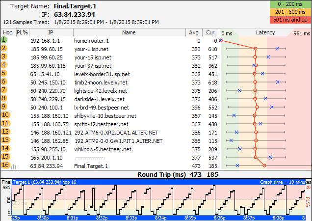 Interpreting Results - Bandwidth Saturation | PingPlotter