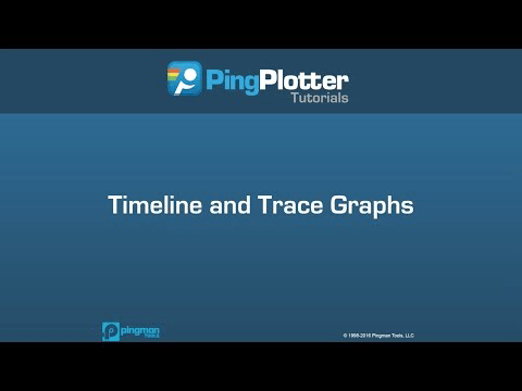 timeline graphing